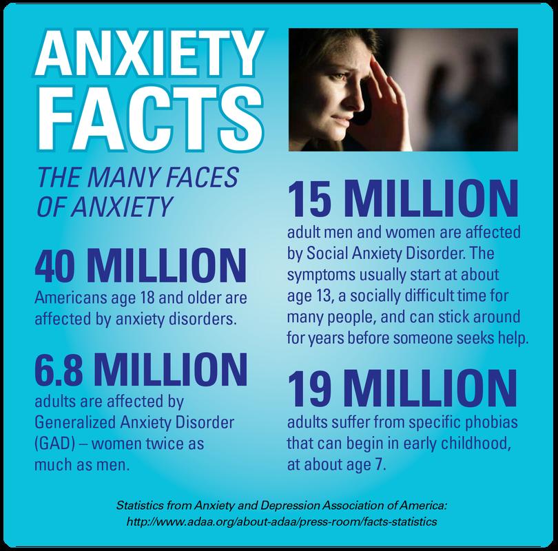 Persuasive speech on anxiety disorders